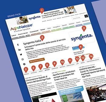 Partnership AgroNotizie - Brand Page