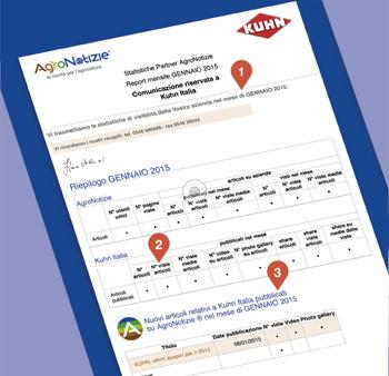 Partnership AgroNotizie - Monitoraggio risultati