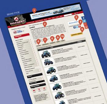 Partnership Macgest - Brand Page